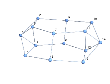 Finding Kuratowski subdivisions of nonplanar graphs