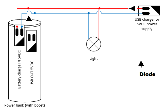 Can i connect Power source (like usb charger) parallel