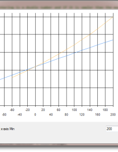 Chart with scaling for the  axis also  scale  of  depending on values within rh stackoverflow