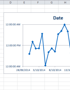 Line graph of date and time also microsoft excel chart the something happened on  series rh superuser