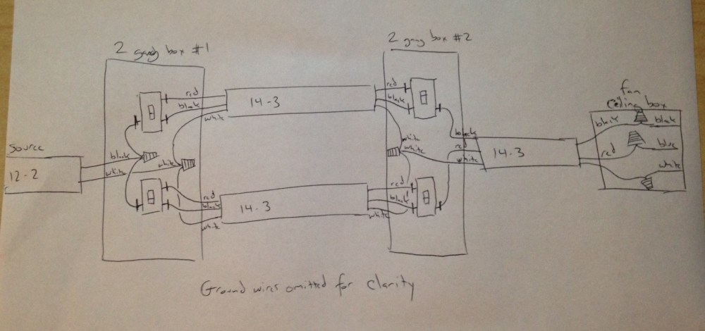 medium resolution of 3way switch diagram electrical switch ceiling fan
