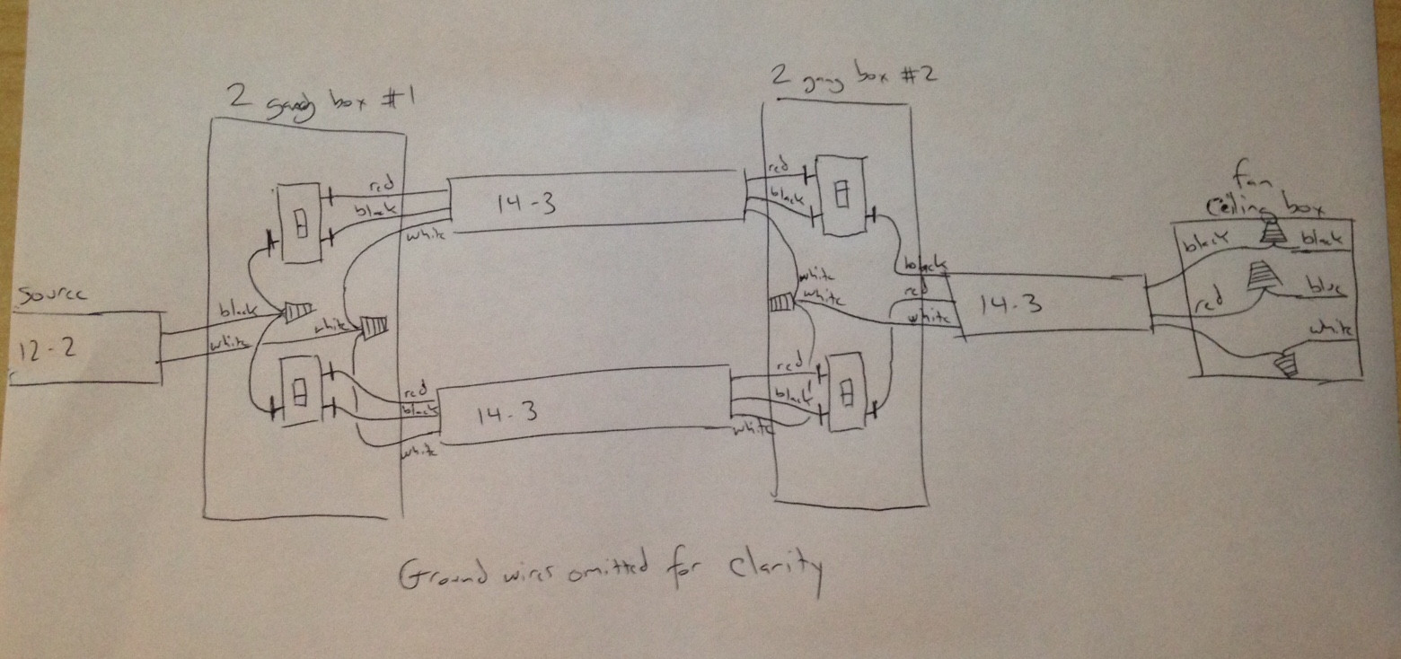 hight resolution of 3way switch diagram electrical switch ceiling fan