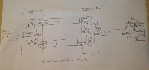 small resolution of 3way switch diagram electrical switch ceiling fan