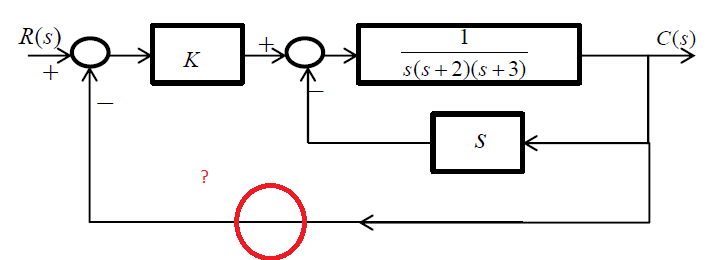 Block Diagram Transfer Function