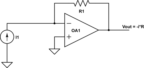 How is a transconductance amplifier used to measure