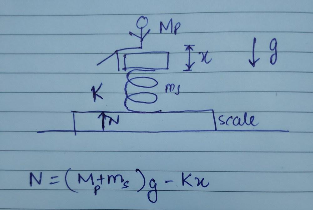 medium resolution of img 2
