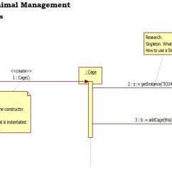 Use Animal Research Diagram 05 Pontiac G6 Wiring Sequence Into Java Codes How To Stack Overflow Enter Image Description Here
