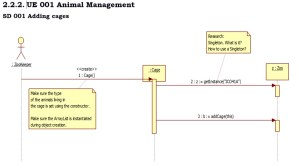 Sequence Diagram into Java Codes : How to?  Stack Overflow