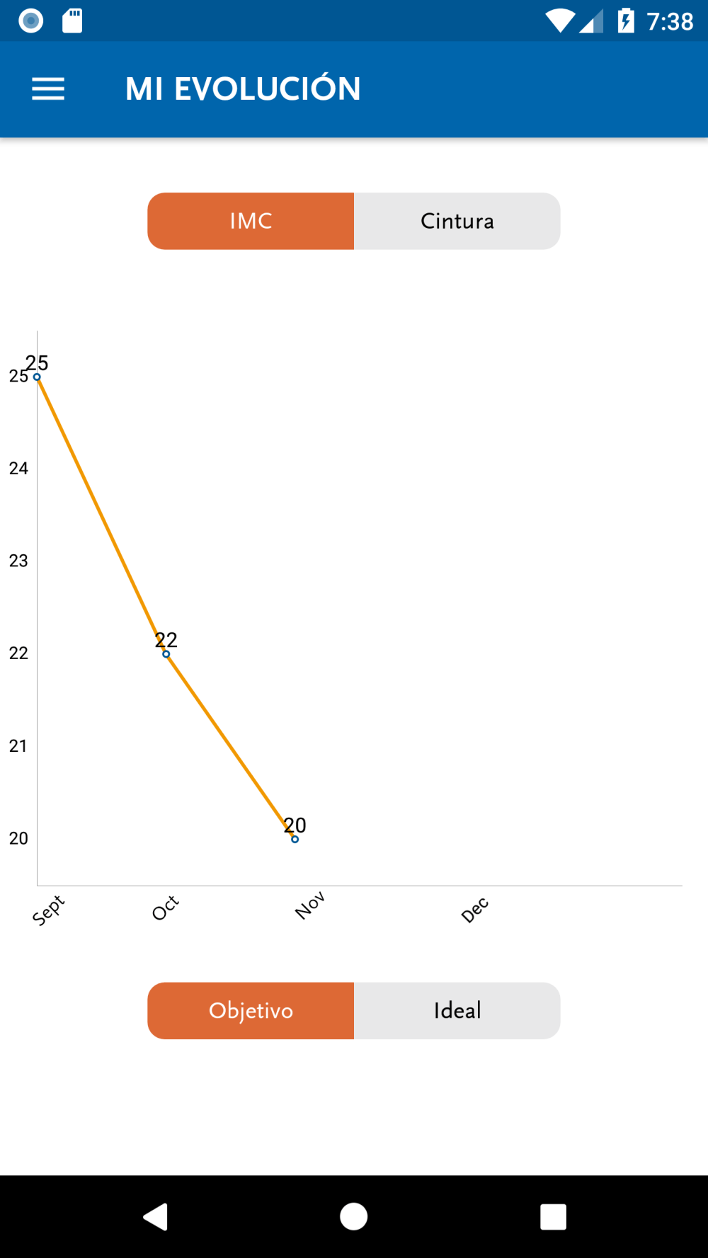 medium resolution of the x axis labels doesnt show in linechart mpandroidchart stack was planning on using this diagram here which doesn39t use a