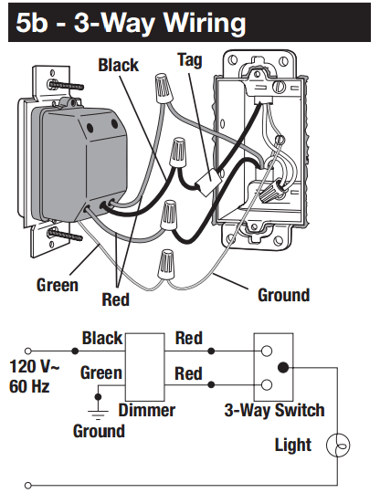 Single Pole Dimmer Switch Wiring Diagram: Light Switch Wiring Diagram Dimmer at e-platina.org