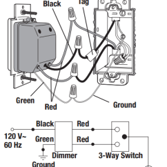 Wiring Diagram For Dimmer Switch Australia Photosynthesis And Cellular Respiration A Ub9 Preistastisch De Electrical How Do I Install Home Improvement Rh Diy Stackexchange Com To Plug Light