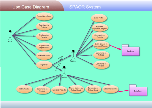 small resolution of use case diagraam