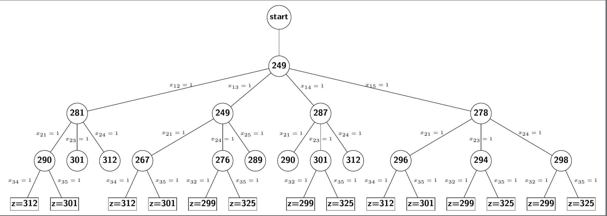 hight resolution of z tree