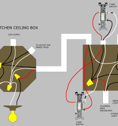 ceiling box wiring wiring diagrams bib ceiling junction box wiring diagram ceiling box wiring [ 3400 x 2200 Pixel ]