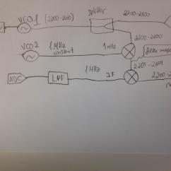 Fmcw Radar Block Diagram Alfa Romeo Wiring Modulation How To Keep If Constant Electrical