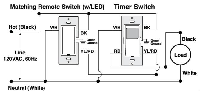 leviton 3 way switch wiring leviton 3 way switch wiring