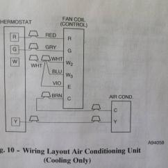 Wiring Diagram For Ac Unit Thermostat Tree Rolling Two Dice Help Me To Find C Wire On A Side Home