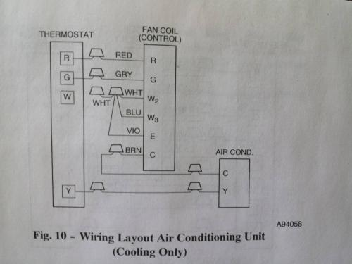 small resolution of ac only wiring below is old picture of tstat