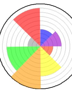 Enter image description here also microsoft excel how to make  pie radar chart super user rh superuser