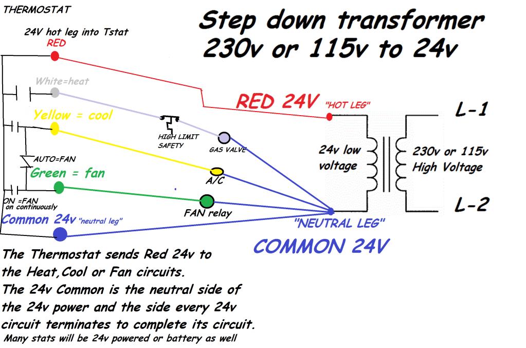 24v transformer wiring diagram furnace 24 volt transformer wiring at 24v Transformer Wiring Diagram
