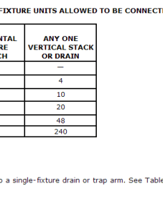 Table  also plumbing what is the maximum number of connections to pipes rh diyackexchange
