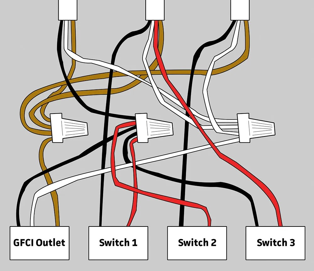 medium resolution of wiring for gfci and 3 switches in bathroom home improvement stack 3 switch wiring diagram bathroom