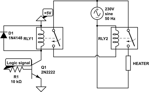 build a relay circuit to control ac power outlets and lights using