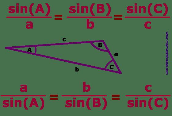 Geometry  Law Of Sines And Cosines  Mathematics Stack Exchange