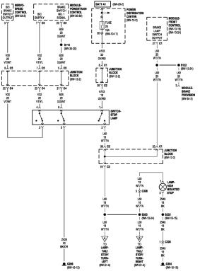 2001 Dodge Dakota Brake Pedal Wiring Diagram | Wiring Library