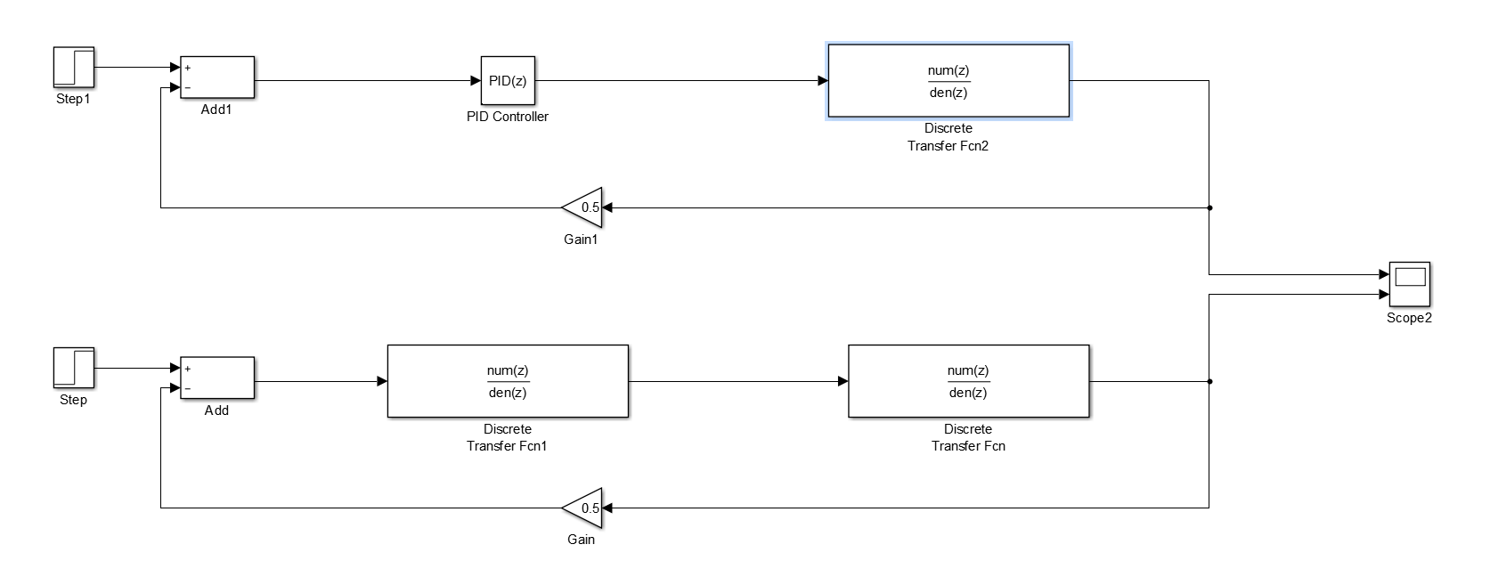 hight resolution of models for the discrete time simulation