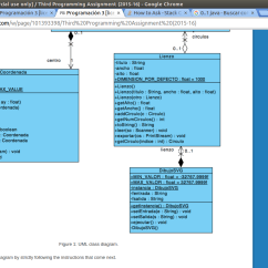 How To Make A Uml Diagram Java Pioneer Premier Deh P400ub Wiring Do The Relationship 1 From Stack