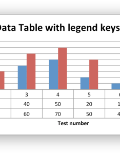 Example chart also insert  datatable directly under my in google spreadsheets rh webappsackexchange