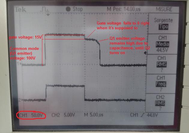 Figure 2 Outline Of Igbt Halfbridge Driver Circuit