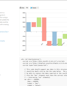 Change xaxis text orientation on waterfall chart example also stack rh stackoverflow