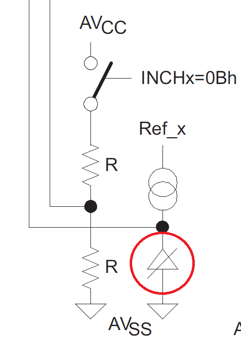 What does this schematic symbol mean? (triangle with a