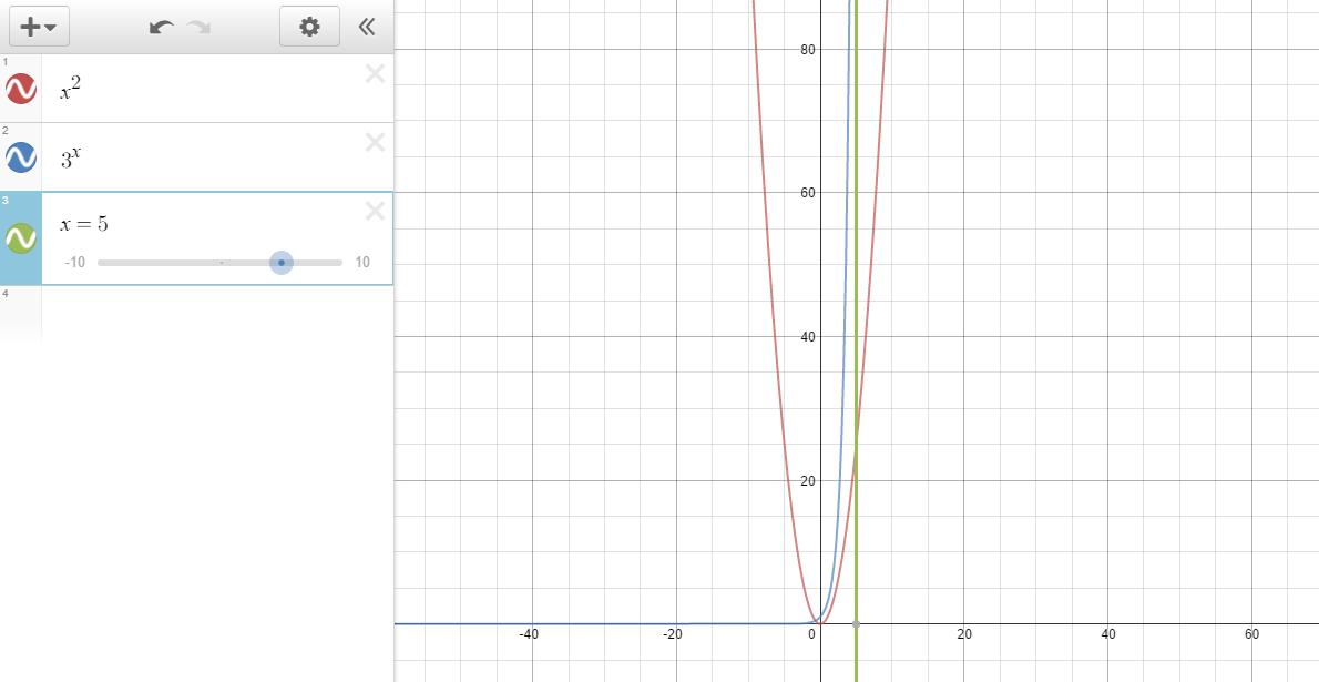 Check convergence of $\sum^{\infty}_{n=1} \frac{2^{n} +n