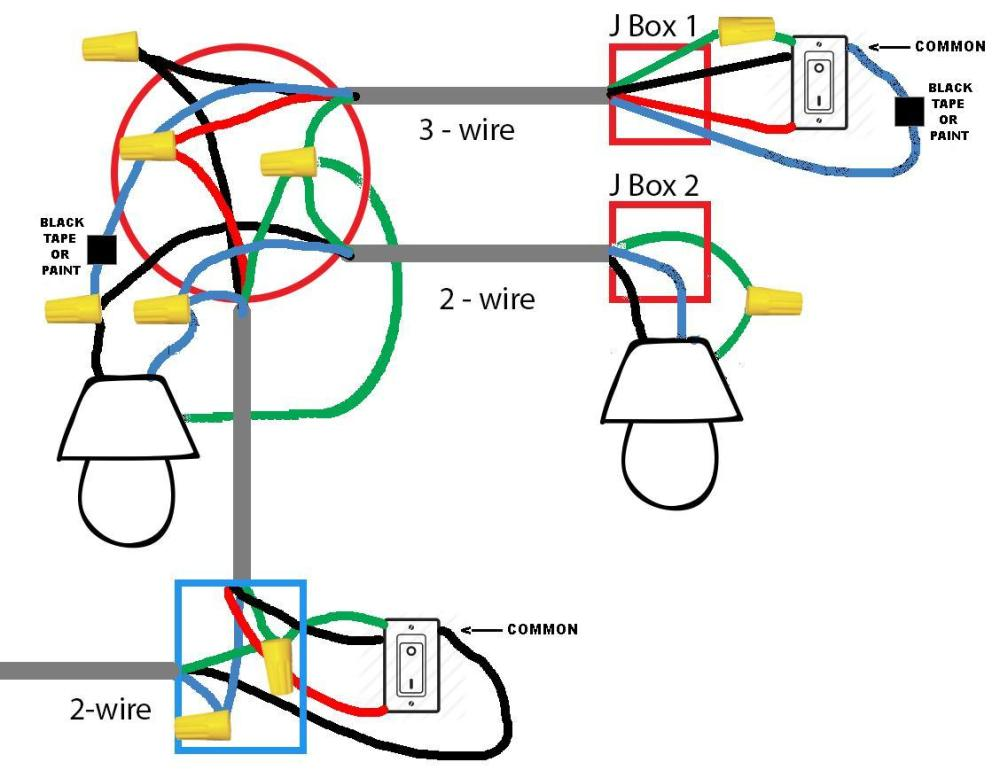medium resolution of wiring a 3 way switch in junction box wiring diagram blog wiring two way switch junction box source wiring a light