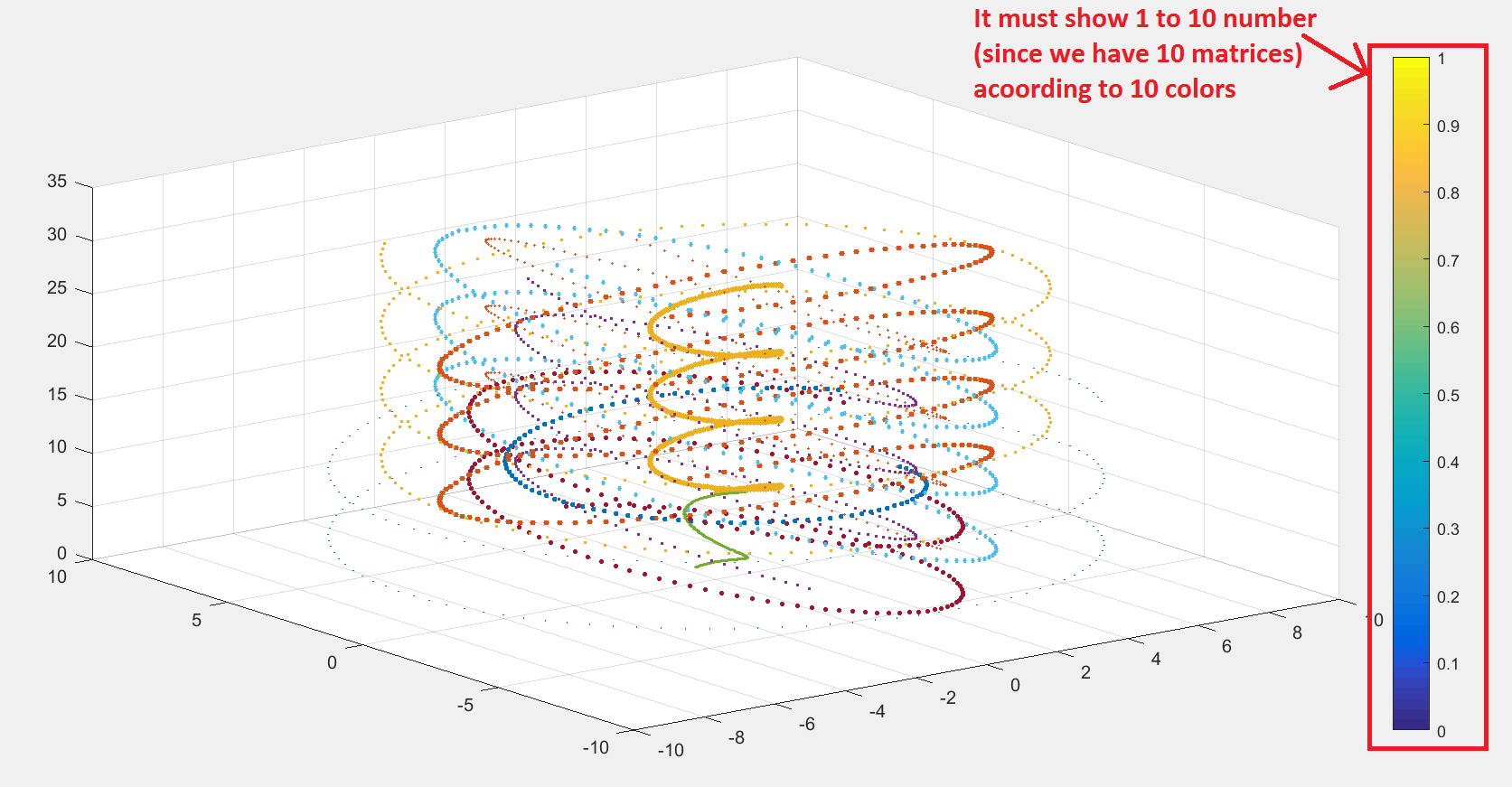 matlab - How to use colormap in a 3D plot? - Stack Overflow