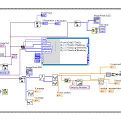 labview code labview logitech [ 1263 x 741 Pixel ]