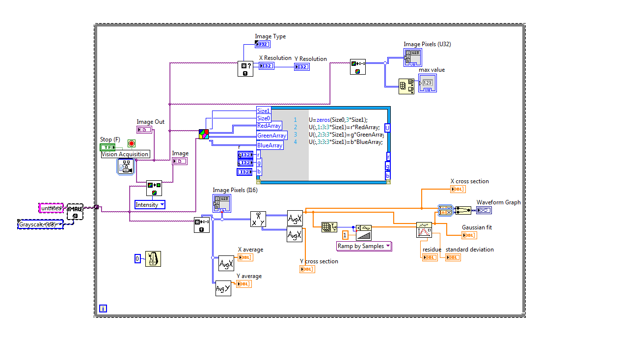 hight resolution of labview code labview logitech