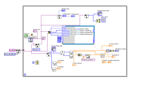 small resolution of labview code labview logitech