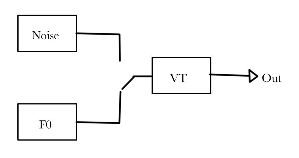 medium resolution of block diagram switch wiring diagram source gigabit ethernet cable wiring diagram block diagram switch