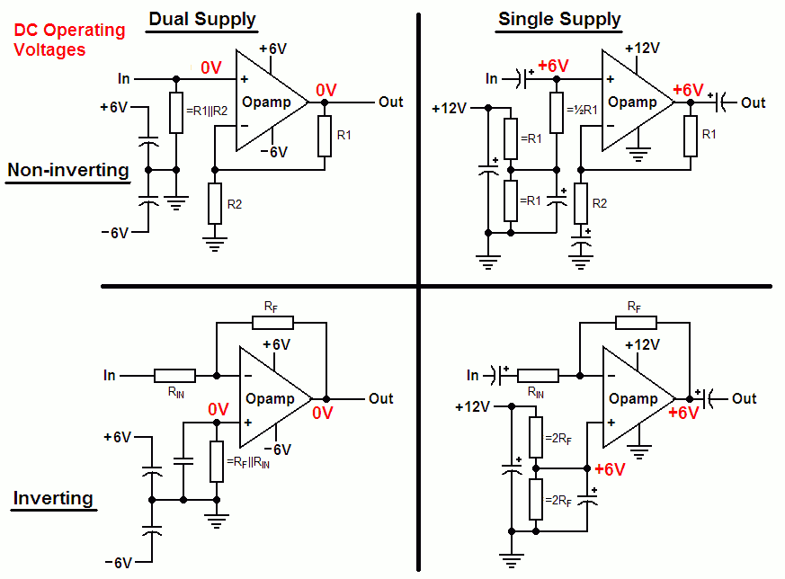 Why do we use one bias (VCC) for transistor amplifier
