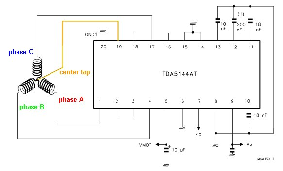 How to sense RPM from 4 pin BLDC motor