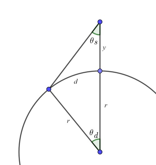 small resolution of diagram of this problem