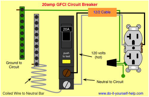 Electrical Why Does My GFCI Circuit Breaker Trip With Any Small