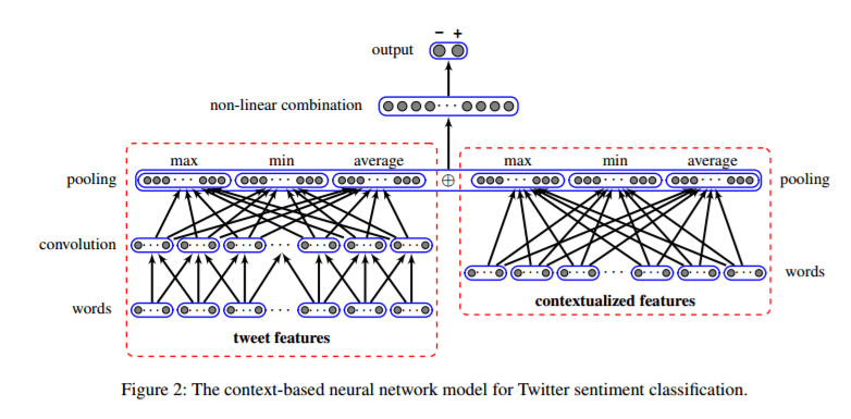 Tikz Pgf Draw Complex Network Diagram In LaTeX TeX LaTeX