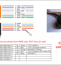 car audio wiring color codes wiring diagram expert car audio wiring 9 pin [ 1199 x 695 Pixel ]