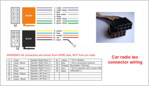 electrical  Radio Wiring diagrams andor color codes