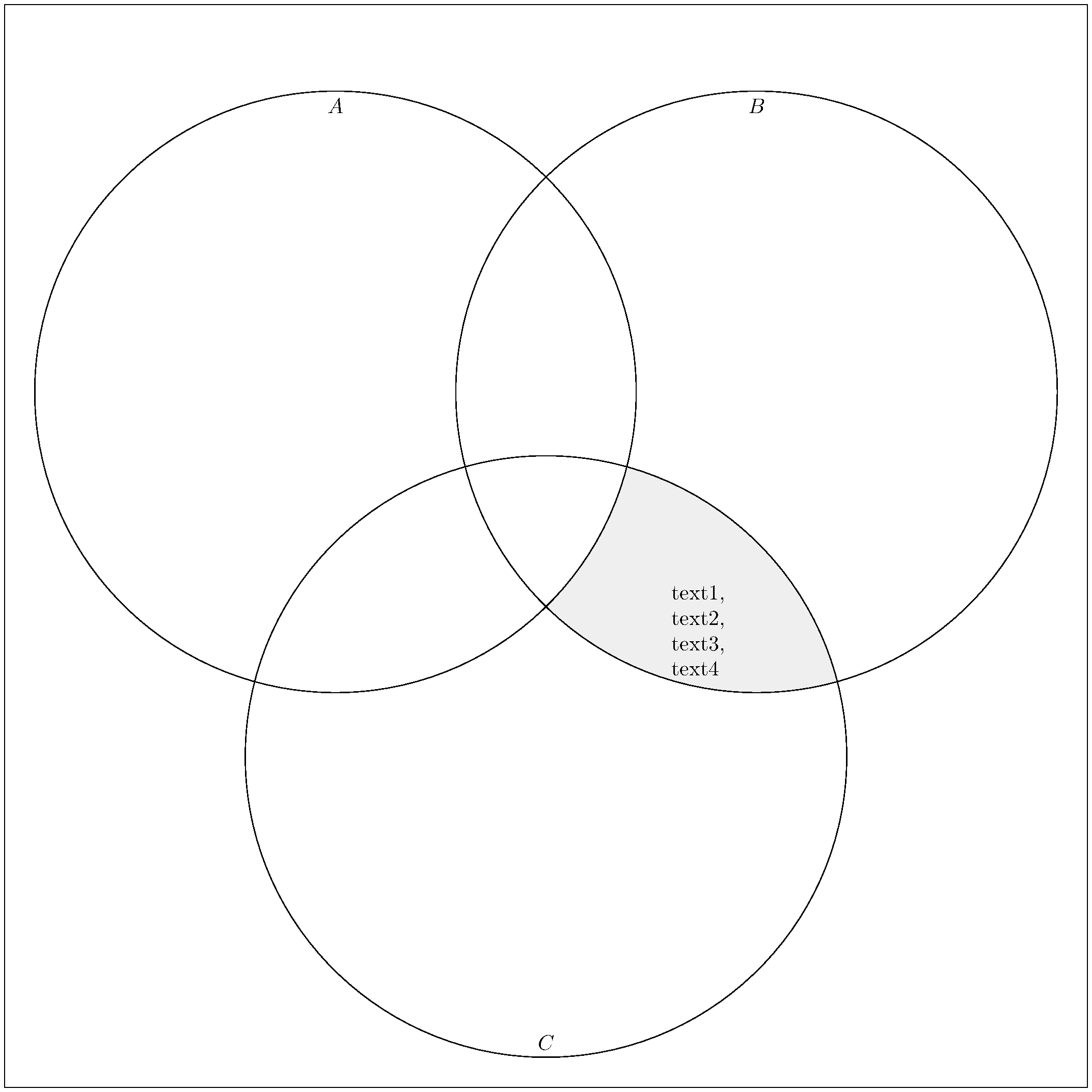 shading venn diagram examples label brain worksheet using tikz tex latex stack exchange